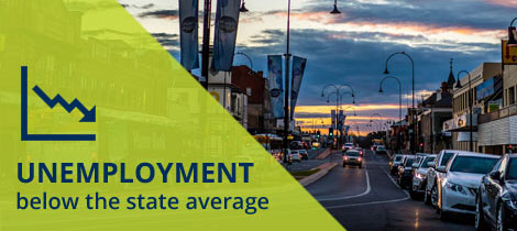 Unemployment below the state average