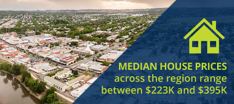 Median house prices across the region range between $223K and $395K